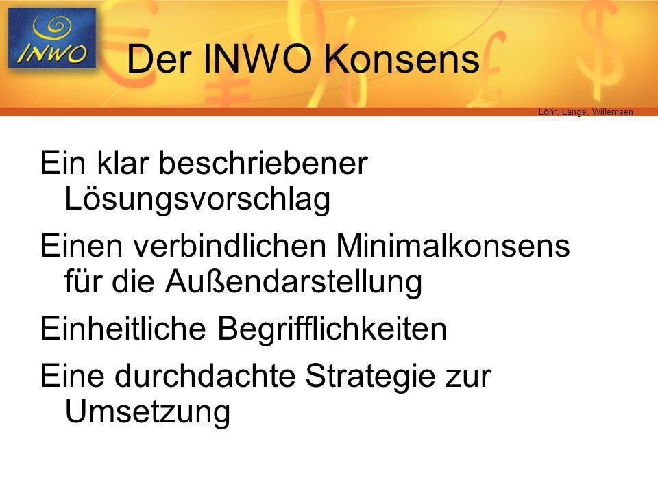 Der INWO Konsens Ein klar beschriebener Lösungsvorschlag