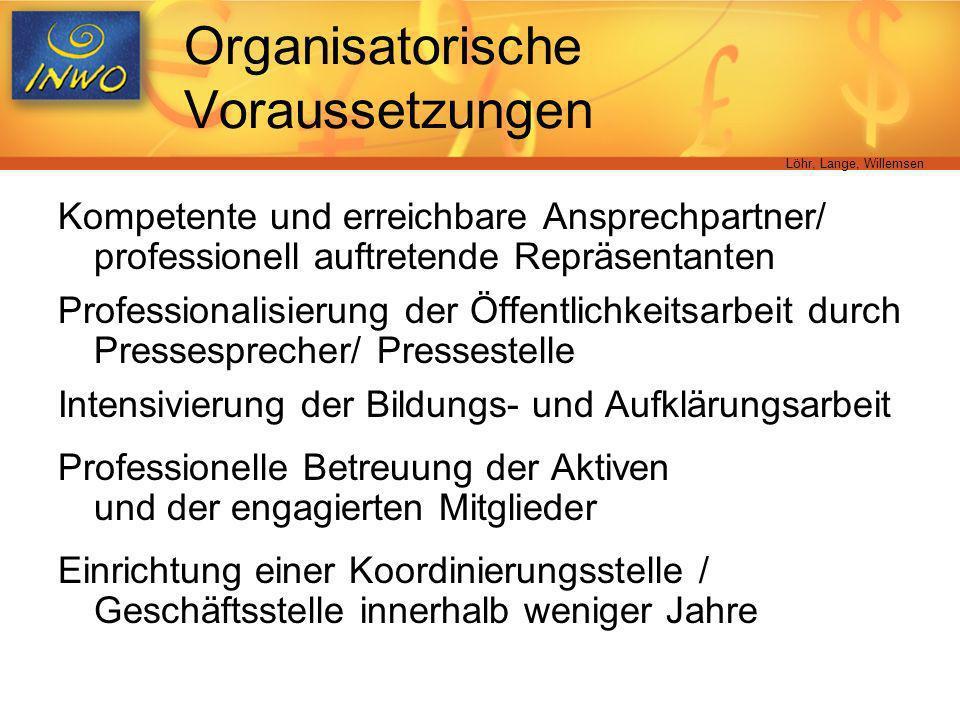 Organisatorische Voraussetzungen