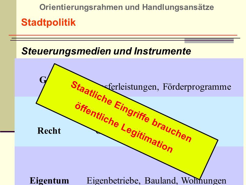 Steuerungsmedien und Instrumente