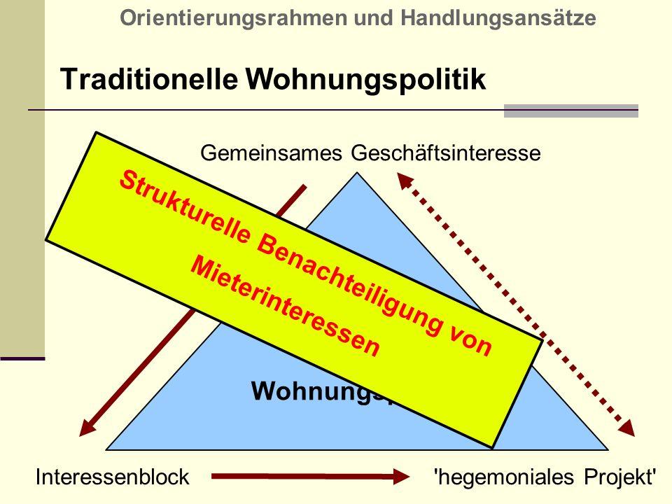 Traditionelle Wohnungspolitik