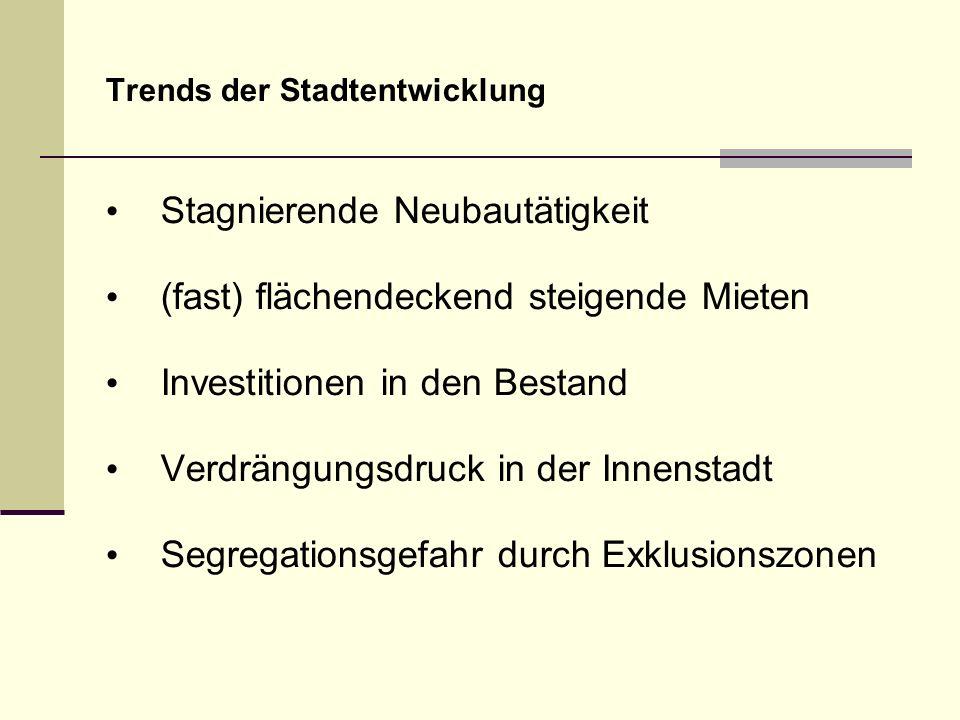 Trends der Stadtentwicklung