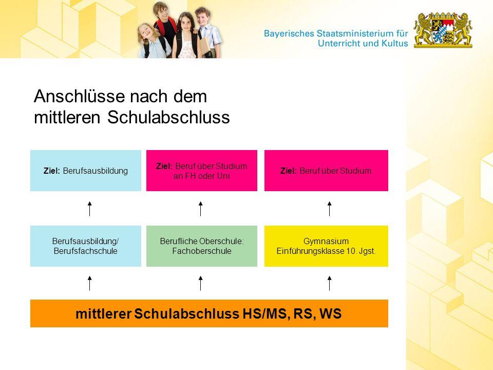 mittlerer Schulabschluss HS/MS, RS, WS
