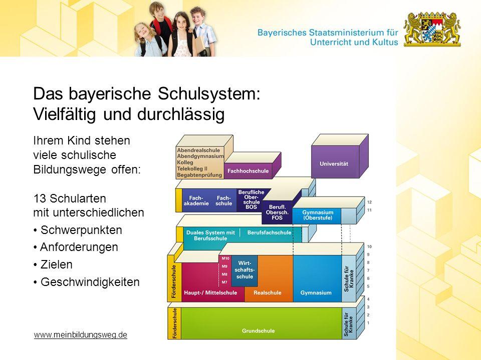 Das bayerische Schulsystem: Vielfältig und durchlässig