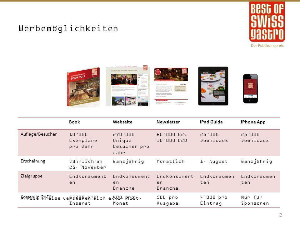 Werbemöglichkeiten Book Webseite Newsletter iPad Guide iPhone App