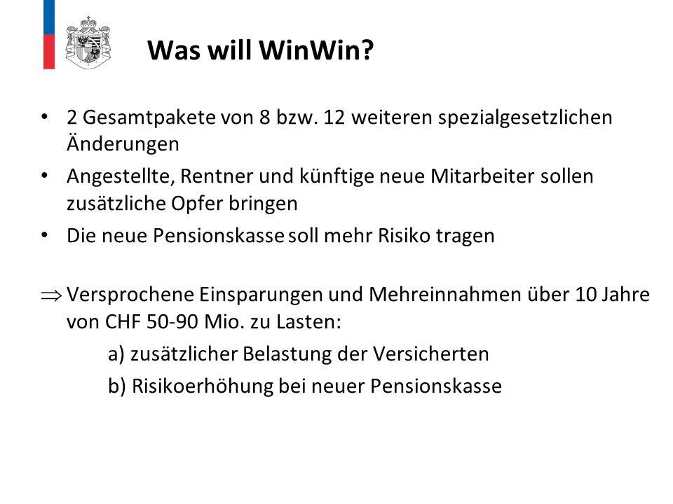 Was will WinWin 2 Gesamtpakete von 8 bzw. 12 weiteren spezialgesetzlichen Änderungen.