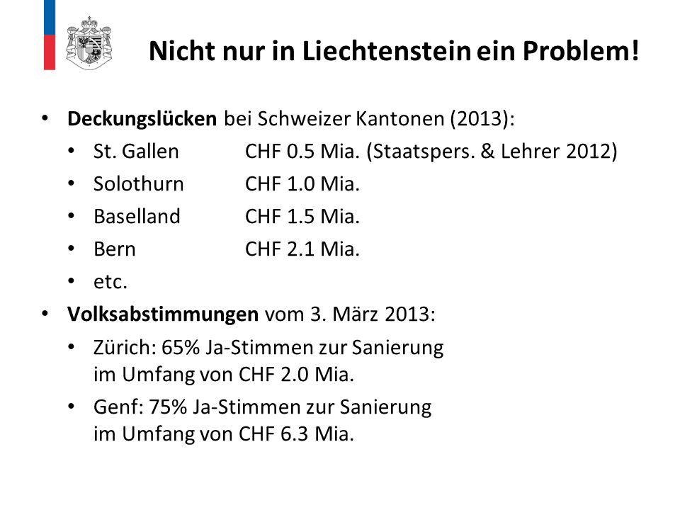 Nicht nur in Liechtenstein ein Problem!