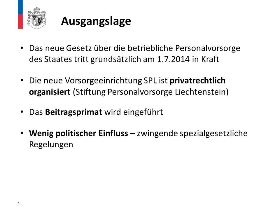 Ausgangslage Das neue Gesetz über die betriebliche Personalvorsorge des Staates tritt grundsätzlich am 1.7.2014 in Kraft.