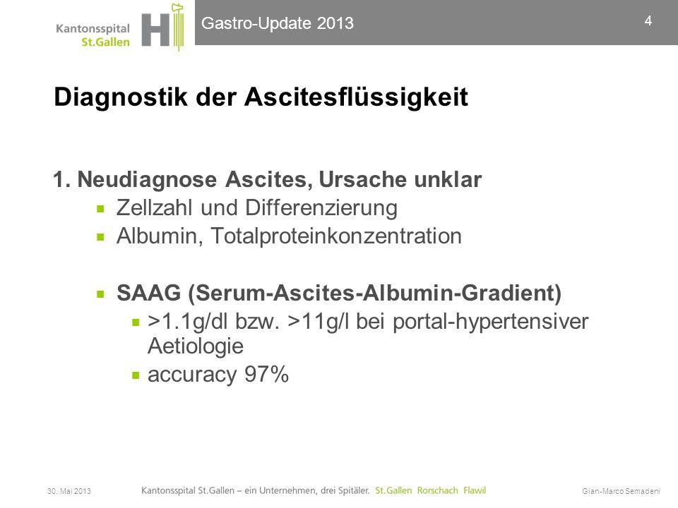 Diagnostik der Ascitesflüssigkeit
