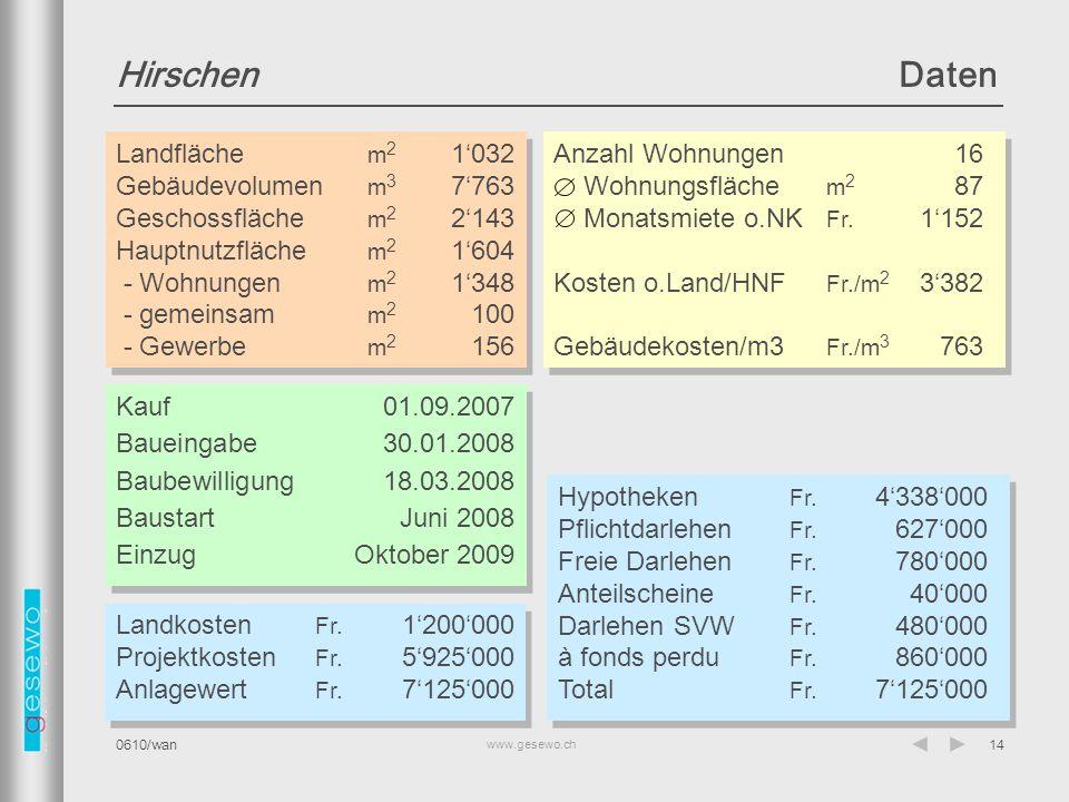 Hirschen Daten Landfläche m2 1'032 Gebäudevolumen m3 7'763