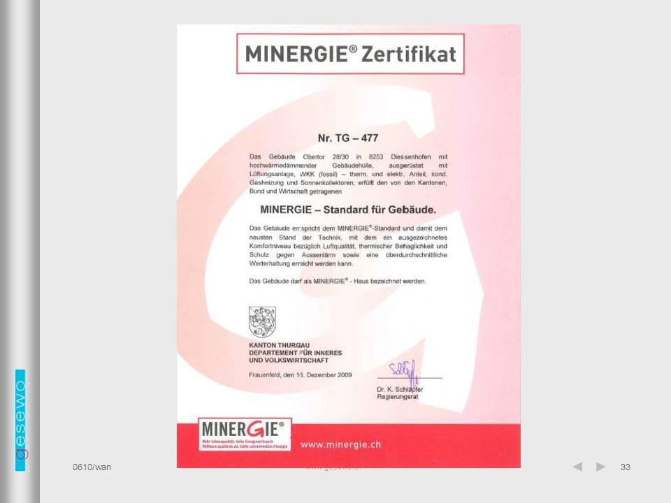 Minergie Z 0610/wan