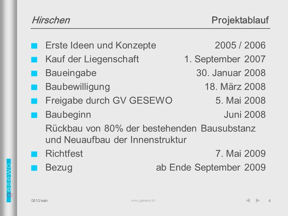 Hirschen Projektablauf