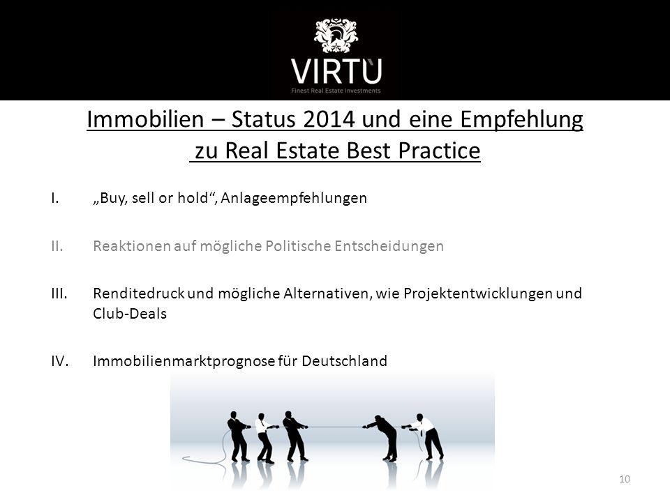 """Kurzvorstellung Immobilien – Status 2014 und eine Empfehlung zu Real Estate Best Practice. """"Buy, sell or hold , Anlageempfehlungen."""