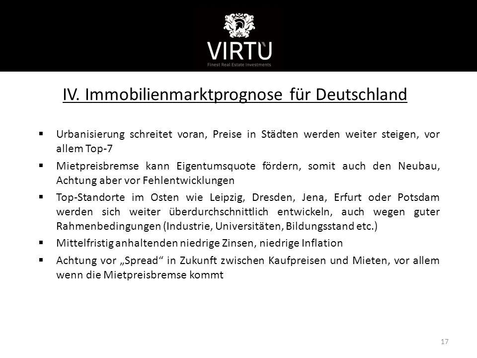 IV. Immobilienmarktprognose für Deutschland