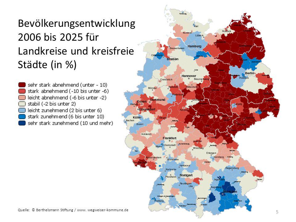 Bevölkerungsentwicklung 2006 bis 2025 für Landkreise und kreisfreie Städte (in %)