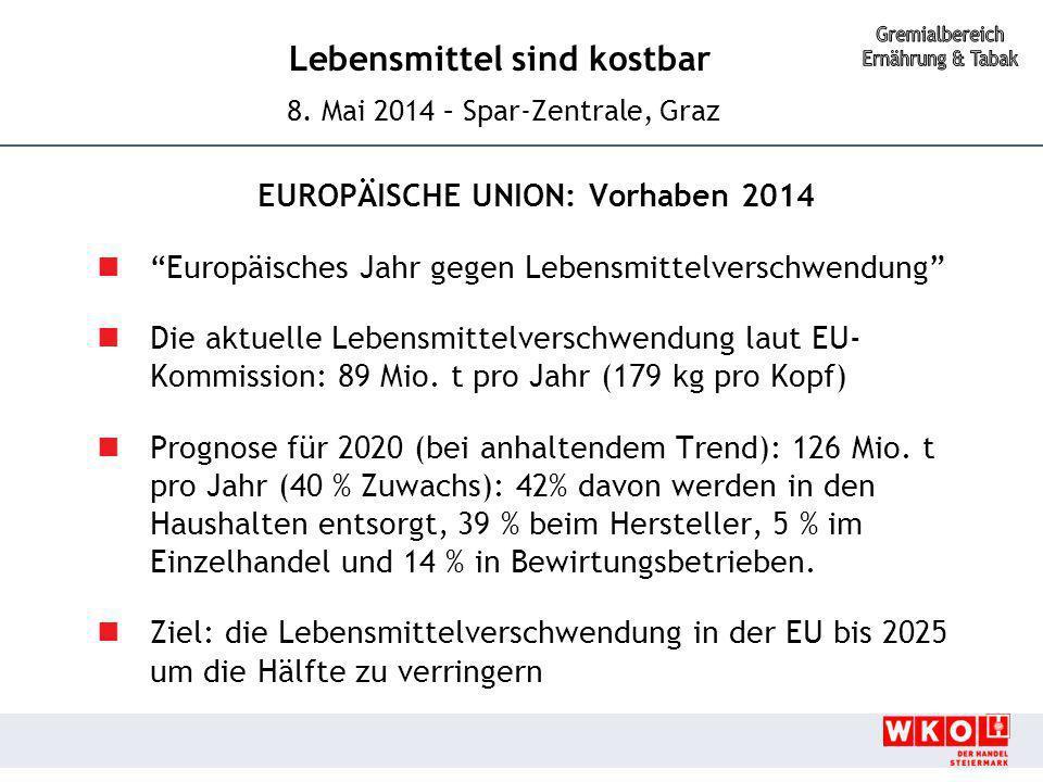 EUROPÄISCHE UNION: Vorhaben 2014
