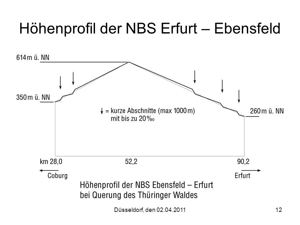 Höhenprofil der NBS Erfurt – Ebensfeld