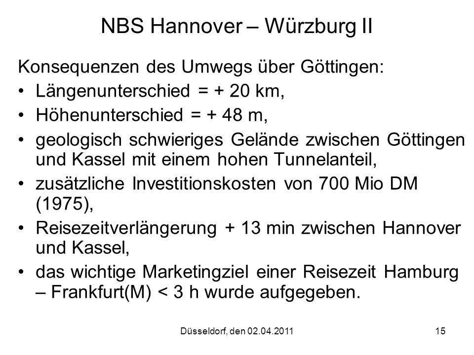 NBS Hannover – Würzburg II