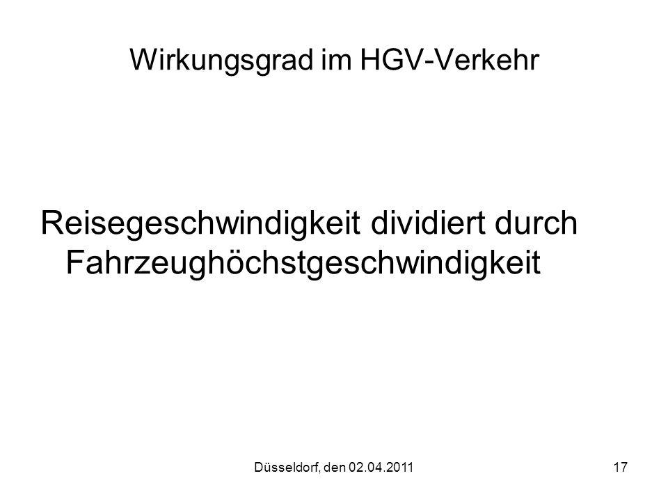 Wirkungsgrad im HGV-Verkehr