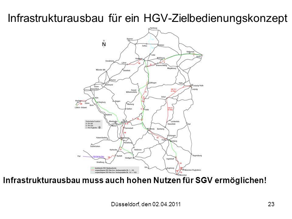 Infrastrukturausbau für ein HGV-Zielbedienungskonzept