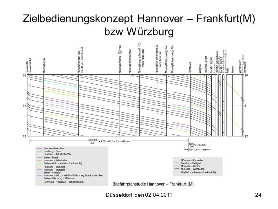 Zielbedienungskonzept Hannover – Frankfurt(M) bzw Würzburg