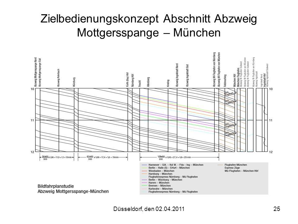 Zielbedienungskonzept Abschnitt Abzweig Mottgersspange – München