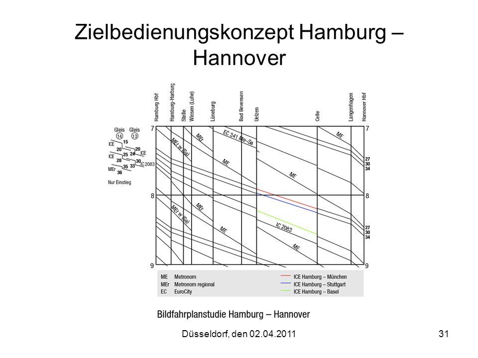 Zielbedienungskonzept Hamburg – Hannover
