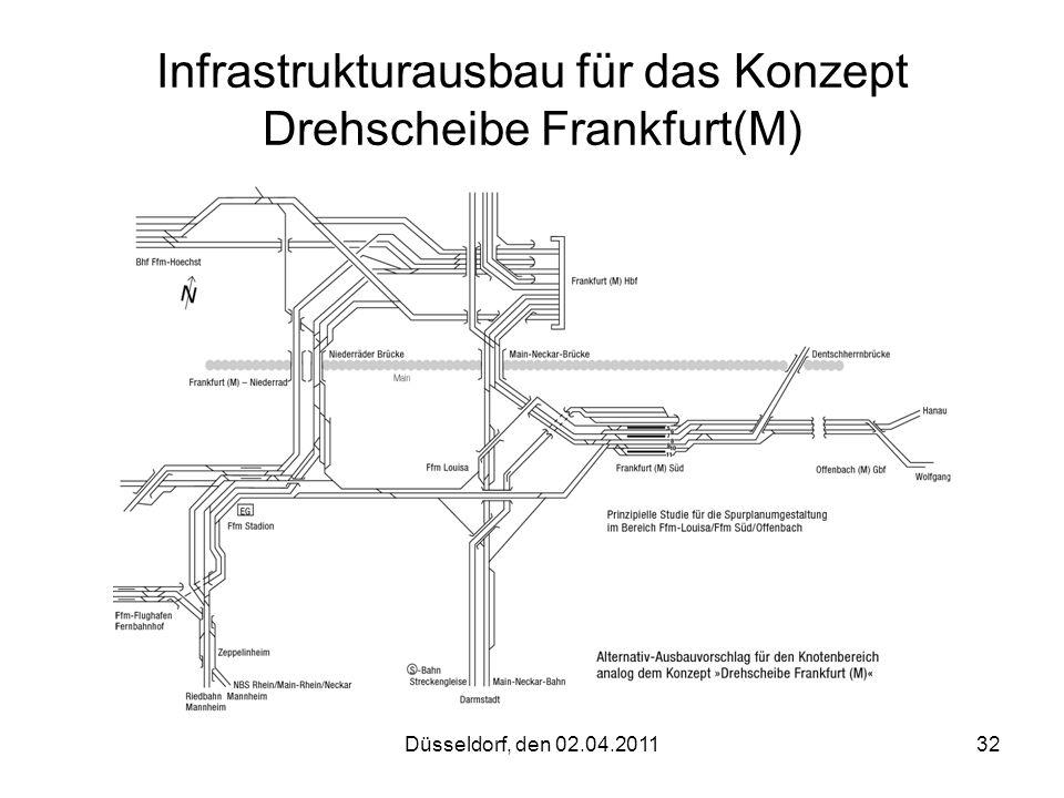 Infrastrukturausbau für das Konzept Drehscheibe Frankfurt(M)