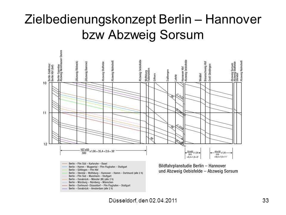 Zielbedienungskonzept Berlin – Hannover bzw Abzweig Sorsum