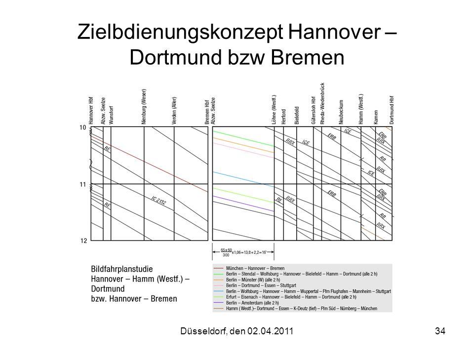 Zielbdienungskonzept Hannover – Dortmund bzw Bremen