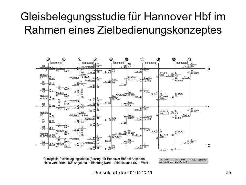 Gleisbelegungsstudie für Hannover Hbf im Rahmen eines Zielbedienungskonzeptes