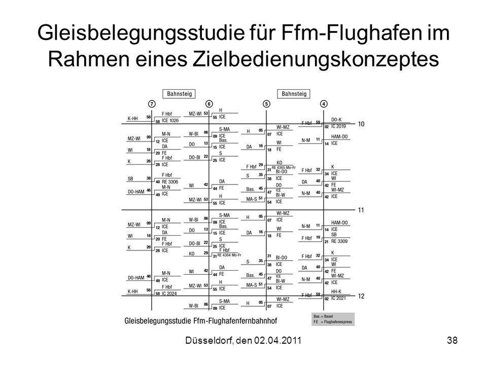 Gleisbelegungsstudie für Ffm-Flughafen im Rahmen eines Zielbedienungskonzeptes