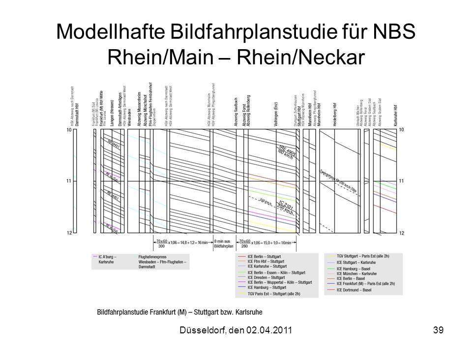 Modellhafte Bildfahrplanstudie für NBS Rhein/Main – Rhein/Neckar