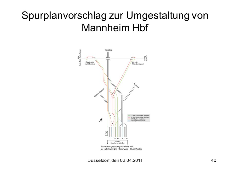 Spurplanvorschlag zur Umgestaltung von Mannheim Hbf