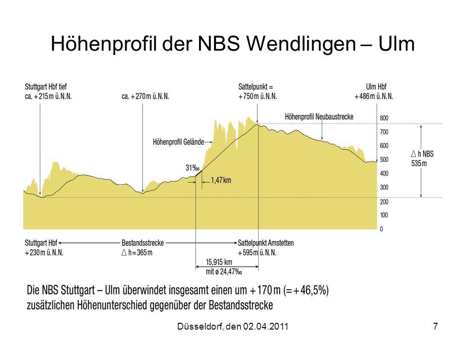 Höhenprofil der NBS Wendlingen – Ulm