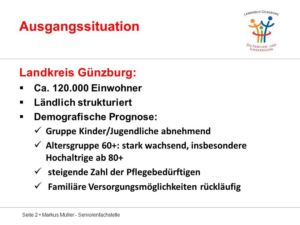 Ausgangssituation Landkreis Günzburg: Ca. 120.000 Einwohner