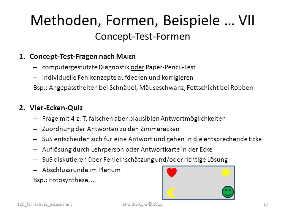 Methoden, Formen, Beispiele … VII Concept-Test-Formen