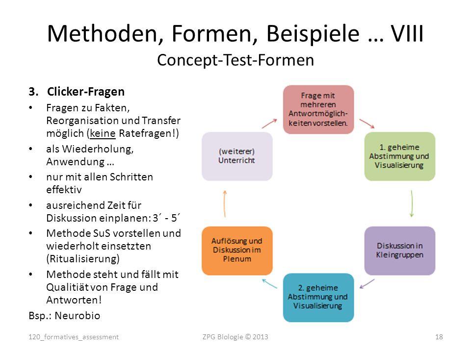 Methoden, Formen, Beispiele … VIII Concept-Test-Formen