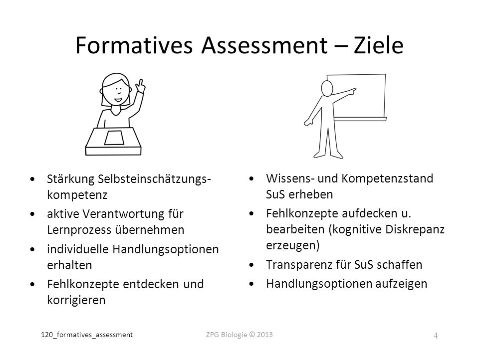 Formatives Assessment – Ziele