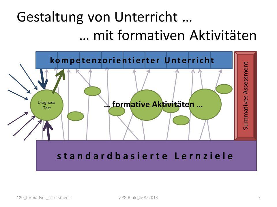 Gestaltung von Unterricht … … mit formativen Aktivitäten