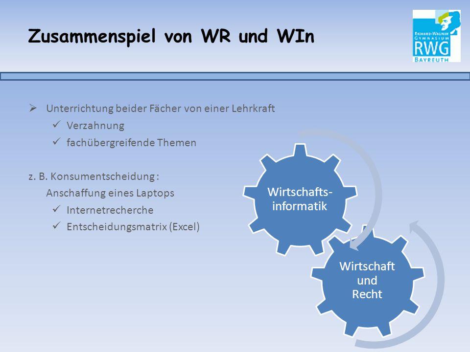 Zusammenspiel von WR und WIn