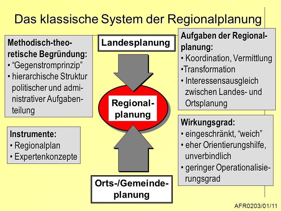 Das klassische System der Regionalplanung