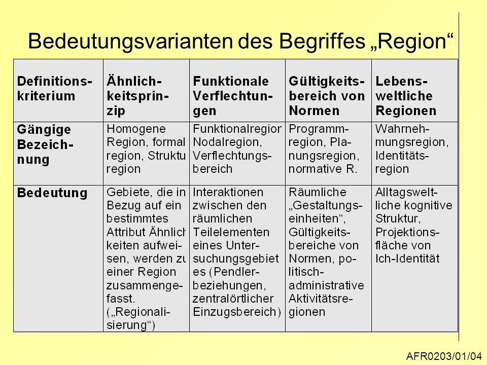 """Bedeutungsvarianten des Begriffes """"Region"""