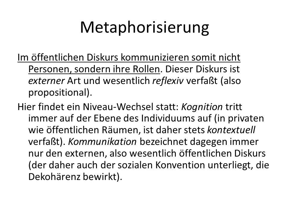 Metaphorisierung