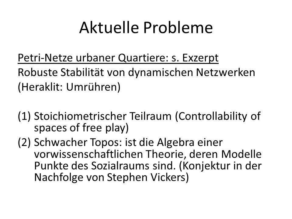 Aktuelle Probleme Petri-Netze urbaner Quartiere: s. Exzerpt