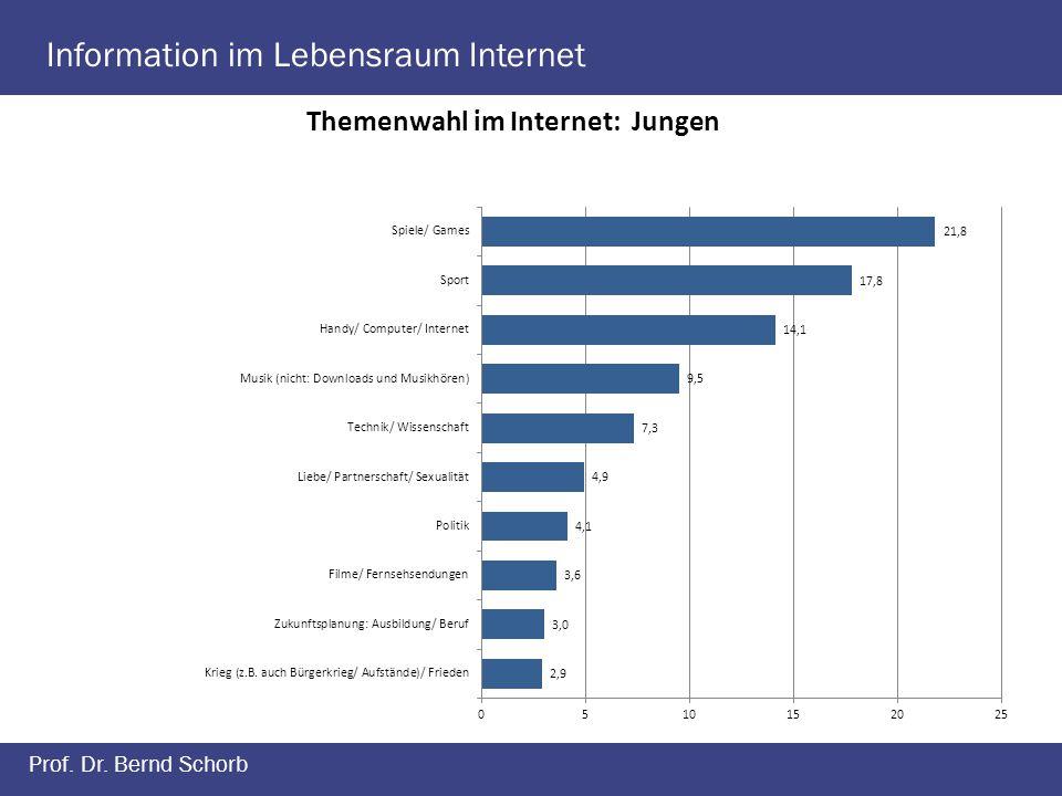 Information im Lebensraum Internet