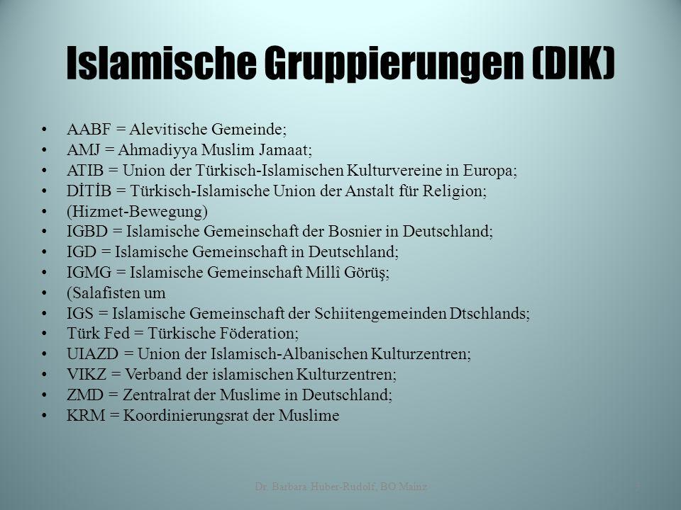 Islamische Gruppierungen (DIK)