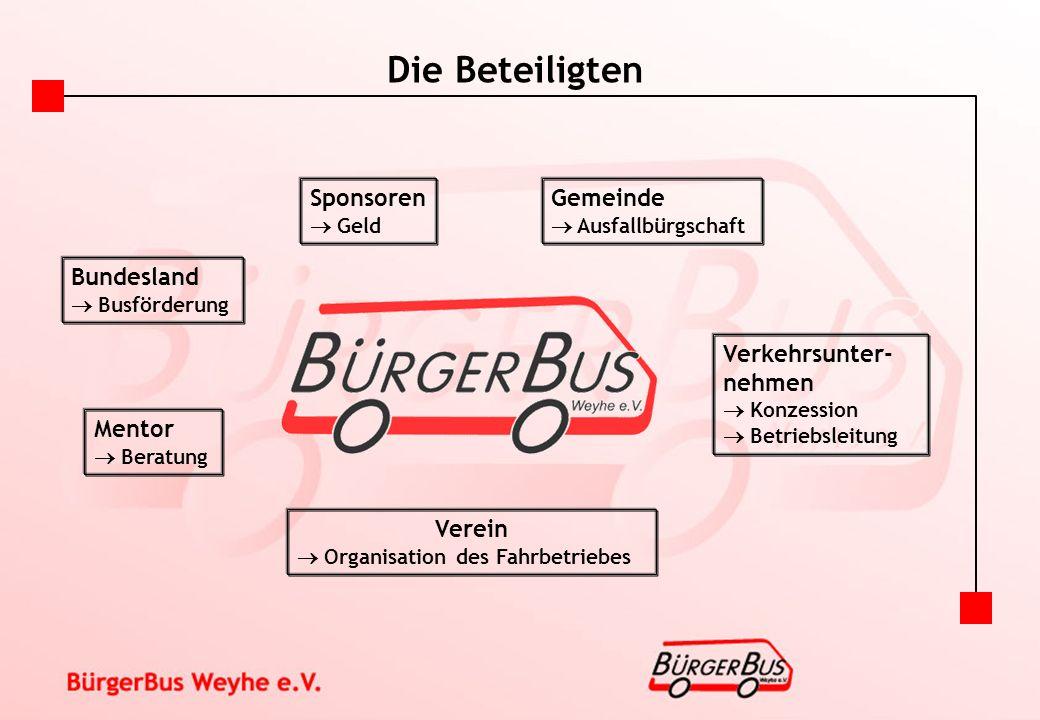 Die Beteiligten Sponsoren Gemeinde Bundesland Verkehrsunter-nehmen
