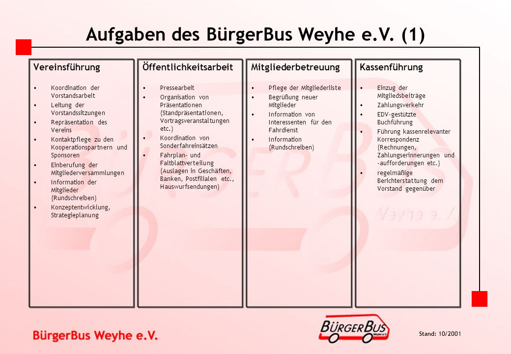 Aufgaben des BürgerBus Weyhe e.V. (1)