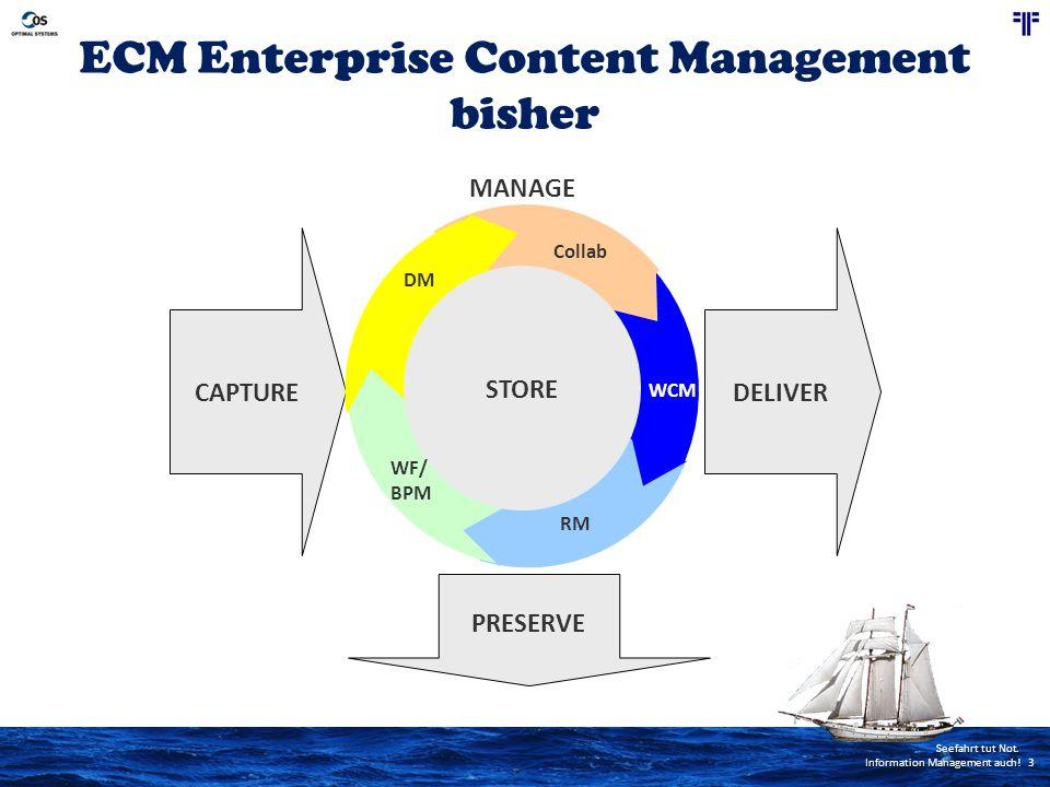 ECM Enterprise Content Management bisher