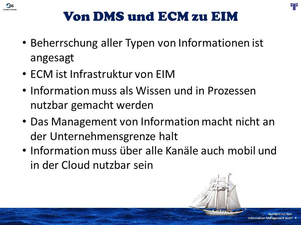 Von DMS und ECM zu EIM Beherrschung aller Typen von Informationen ist angesagt. ECM ist Infrastruktur von EIM.